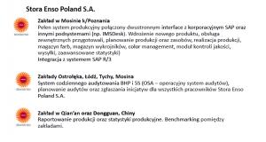 MyPrint w Stora Enso